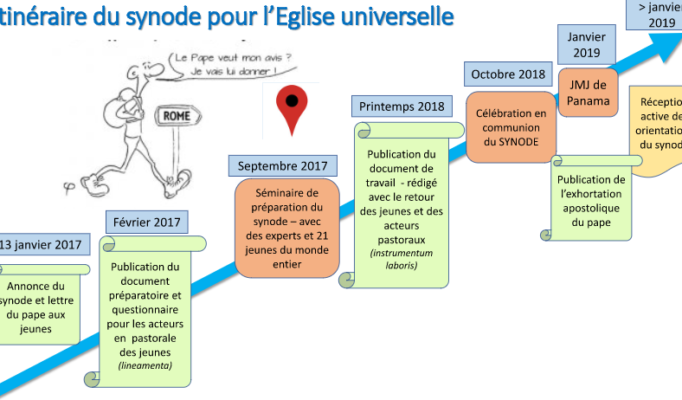 synode2018-presentation-2